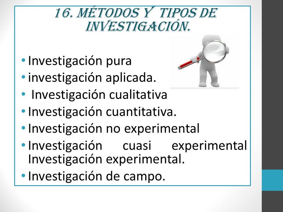 16. Métodos y tipos de Investigación.