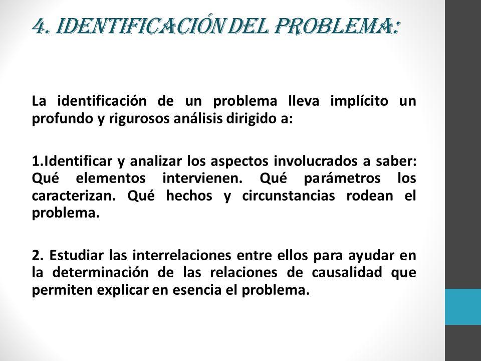 4. Identificación del problema: