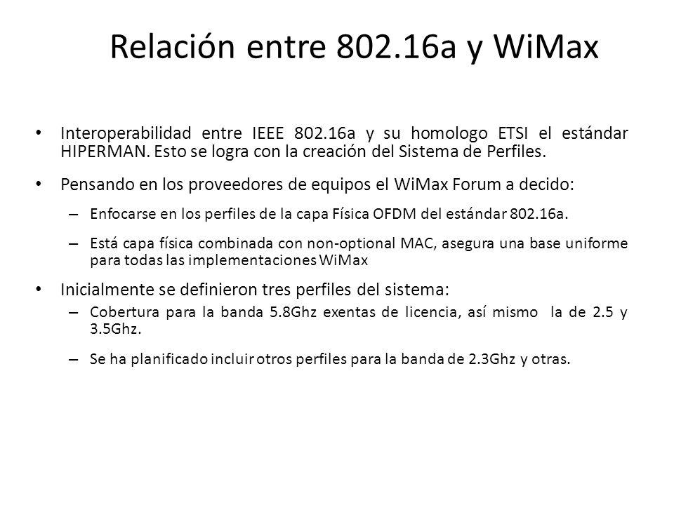 Relación entre 802.16a y WiMax
