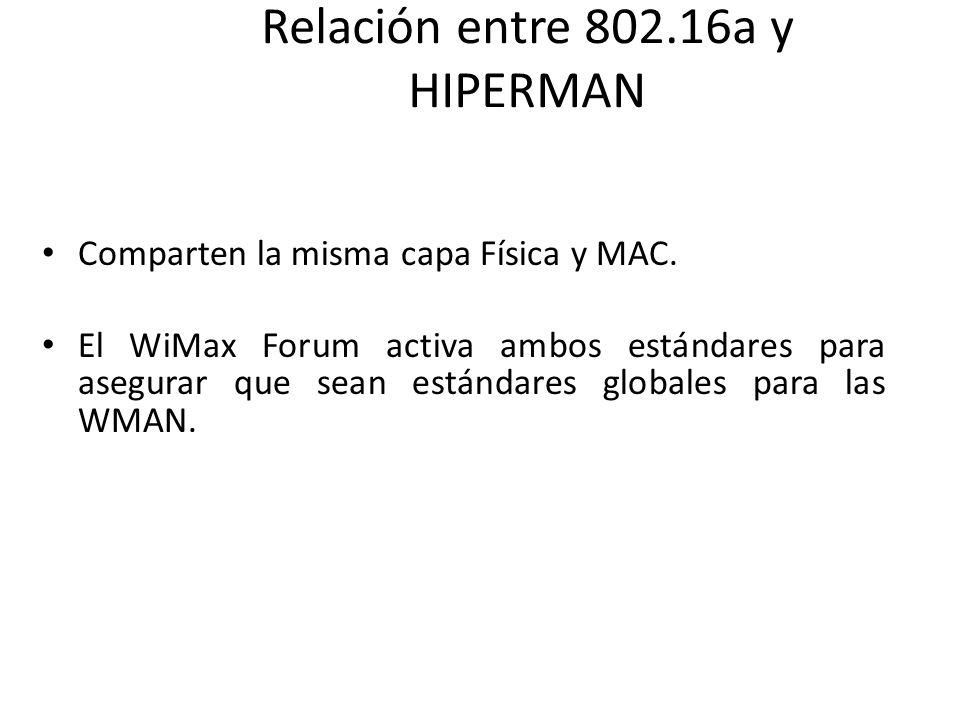 Relación entre 802.16a y HIPERMAN