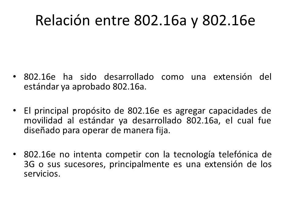 Relación entre 802.16a y 802.16e 802.16e ha sido desarrollado como una extensión del estándar ya aprobado 802.16a.