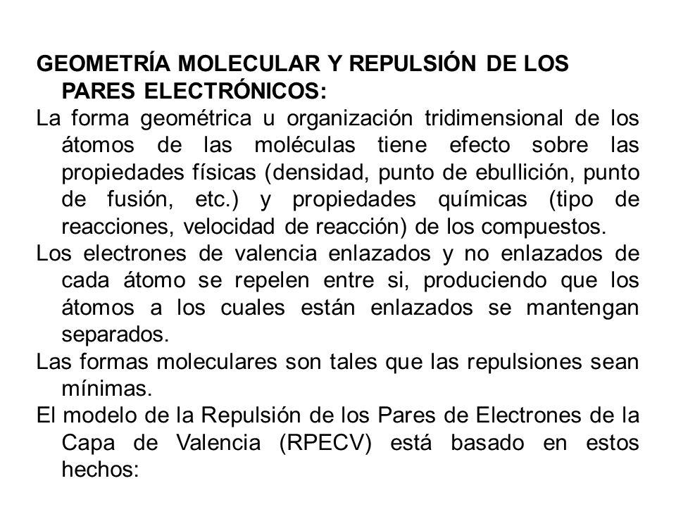 GEOMETRÍA MOLECULAR Y REPULSIÓN DE LOS PARES ELECTRÓNICOS: