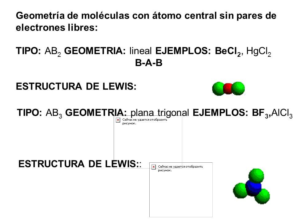 Geometría de moléculas con átomo central sin pares de electrones libres: