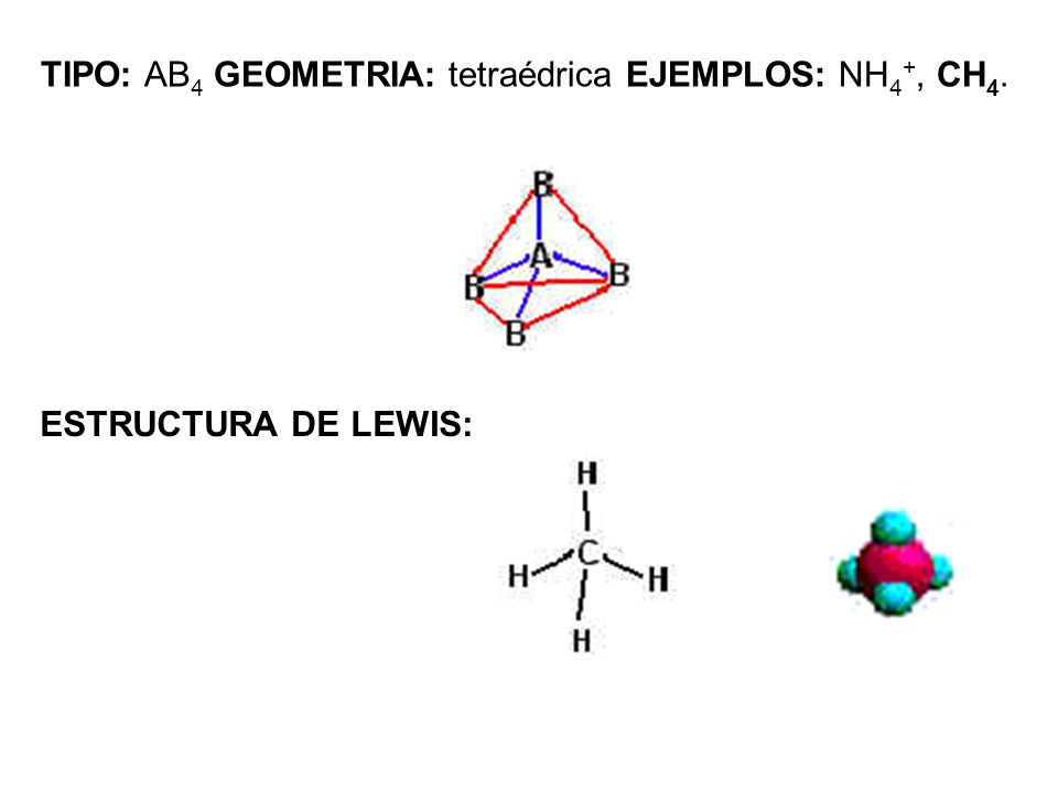 TIPO: AB4 GEOMETRIA: tetraédrica EJEMPLOS: NH4+, CH4.