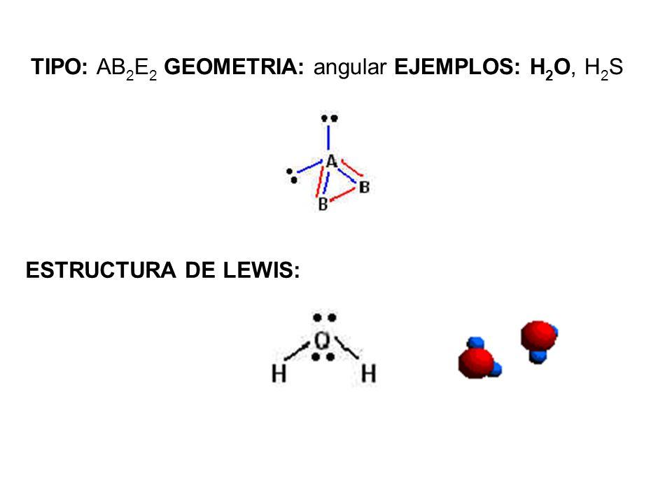 TIPO: AB2E2 GEOMETRIA: angular EJEMPLOS: H2O, H2S