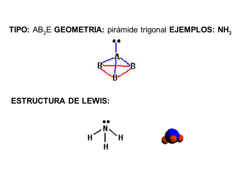 TIPO: AB3E GEOMETRIA: pirámide trigonal EJEMPLOS: NH3