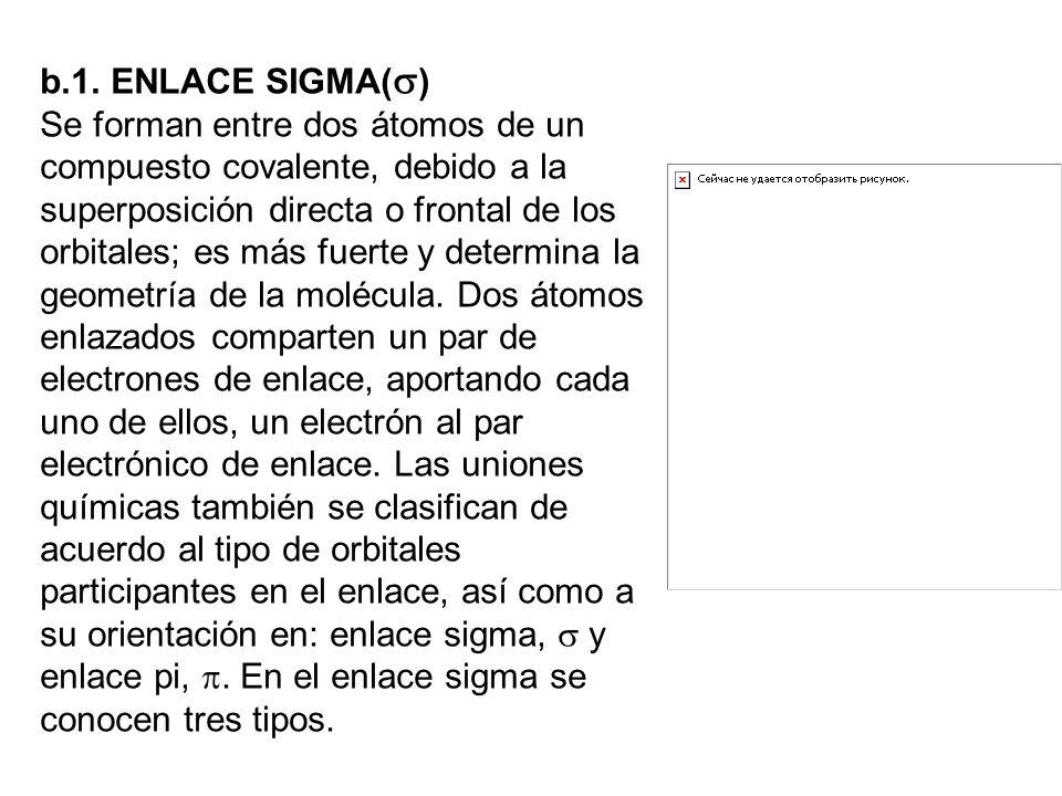 b.1. ENLACE SIGMA(s)
