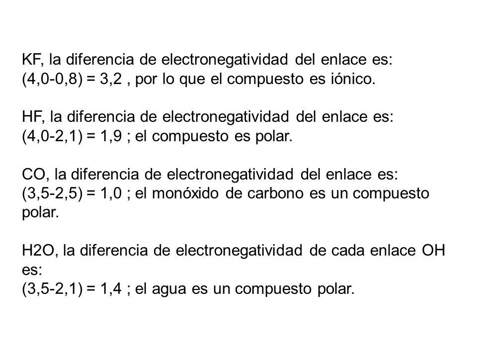 KF, la diferencia de electronegatividad del enlace es: