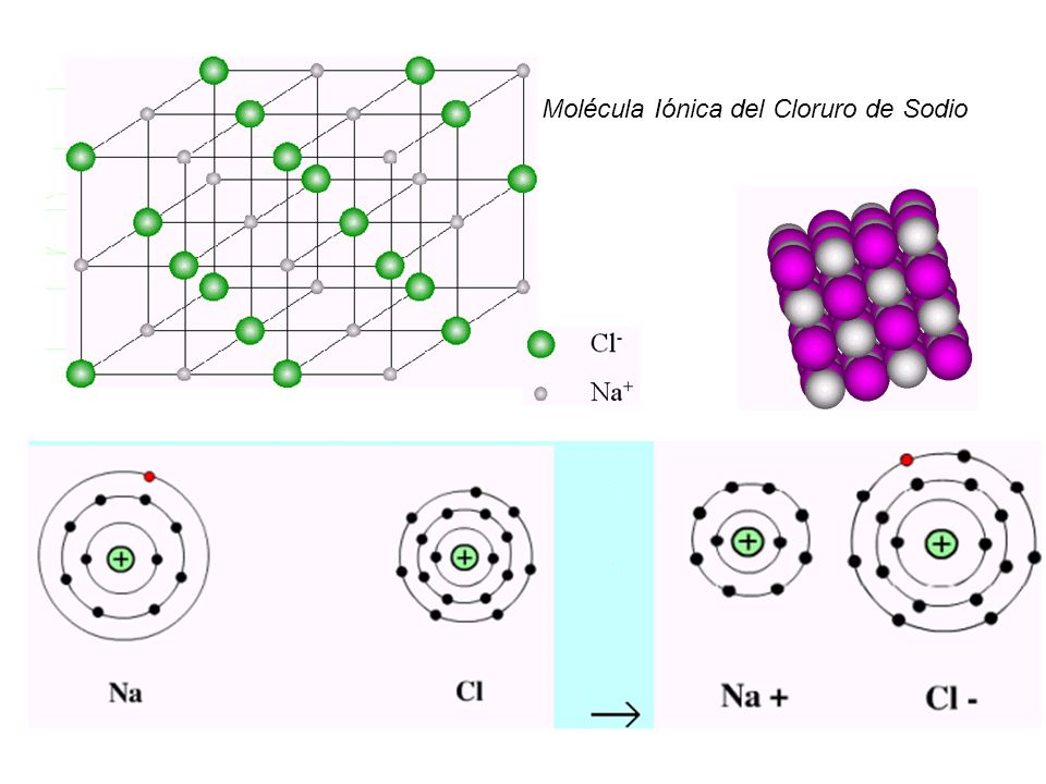 Molécula Iónica del Cloruro de Sodio