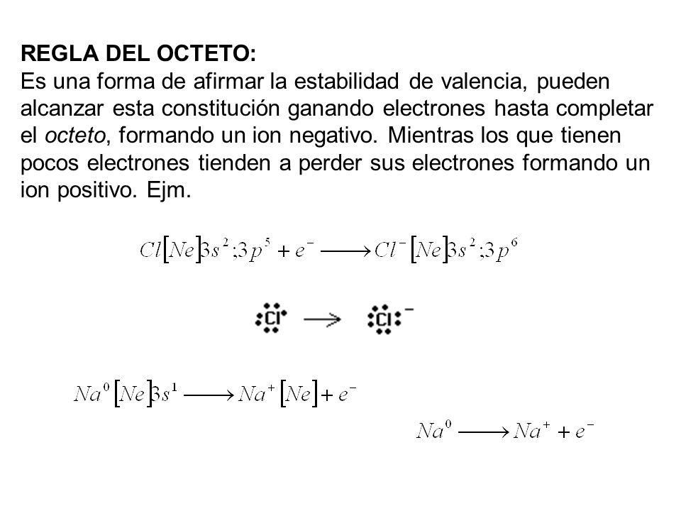 REGLA DEL OCTETO: