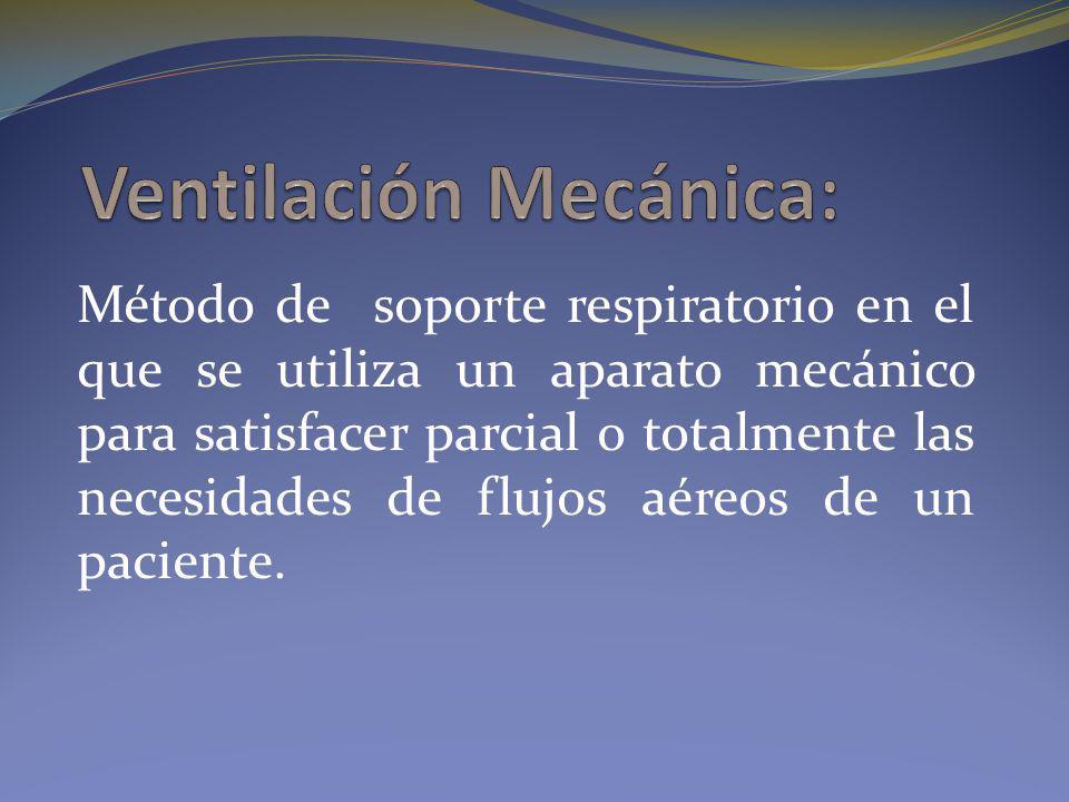 Ventilación Mecánica: