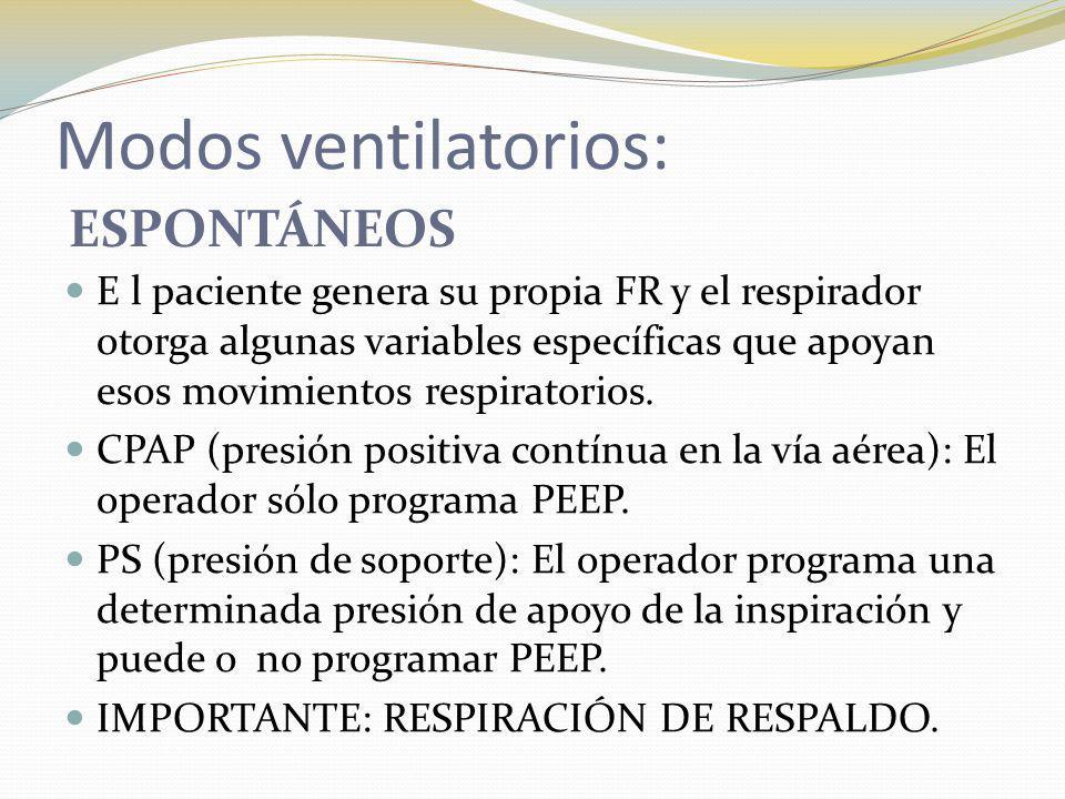 Modos ventilatorios: ESPONTÁNEOS