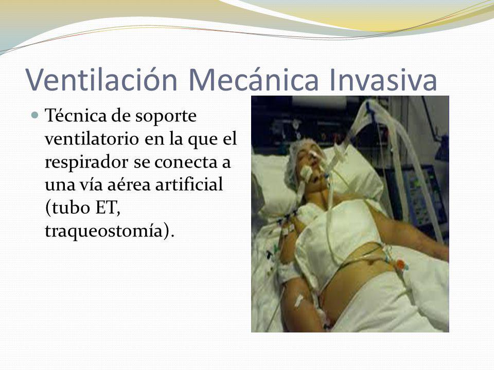 Ventilación Mecánica Invasiva