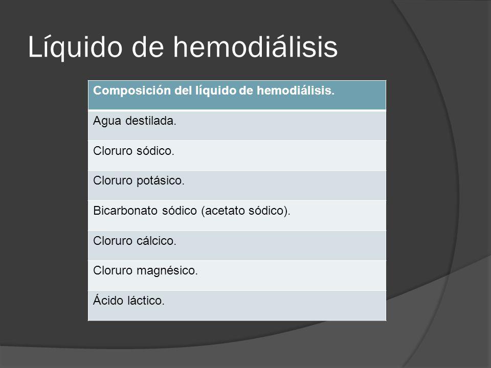 Líquido de hemodiálisis