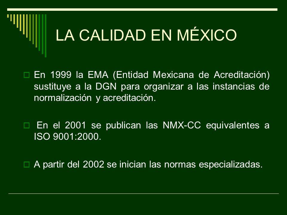 LA CALIDAD EN MÉXICO
