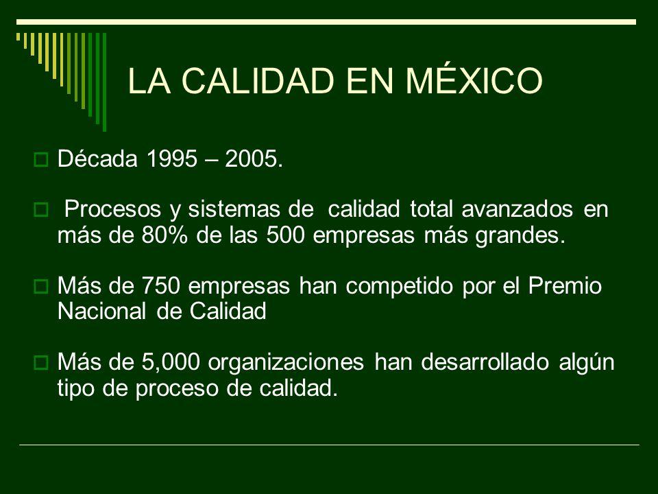 LA CALIDAD EN MÉXICO Década 1995 – 2005.