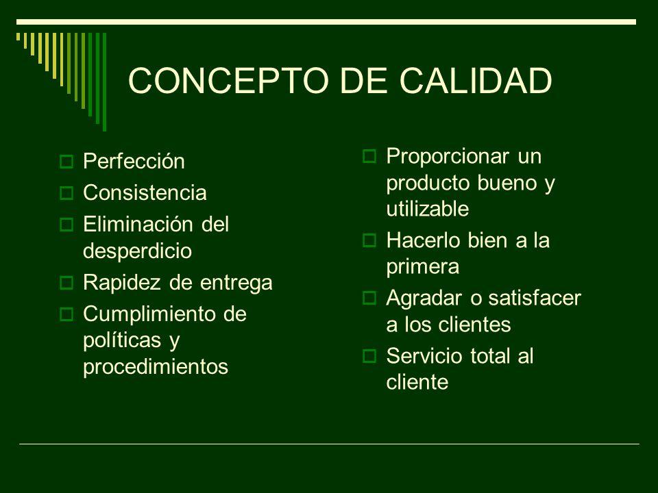CONCEPTO DE CALIDAD Proporcionar un producto bueno y utilizable