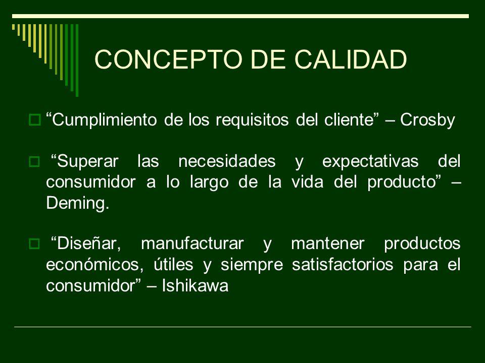CONCEPTO DE CALIDAD Cumplimiento de los requisitos del cliente – Crosby.