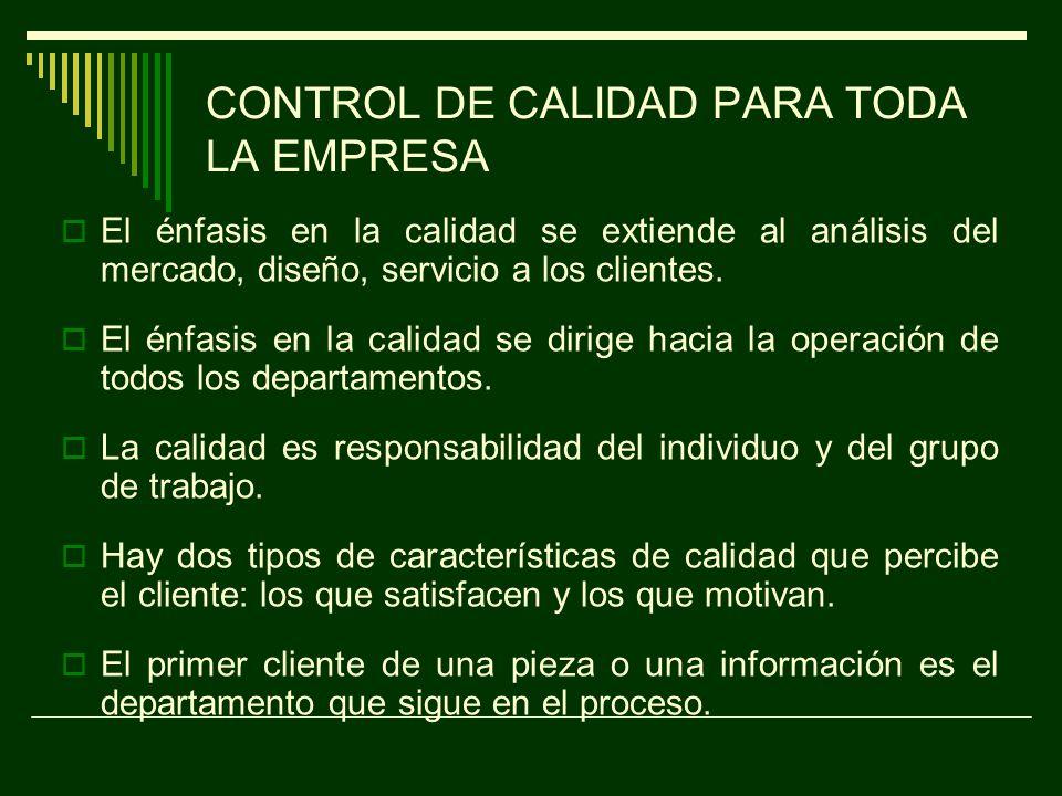 CONTROL DE CALIDAD PARA TODA LA EMPRESA