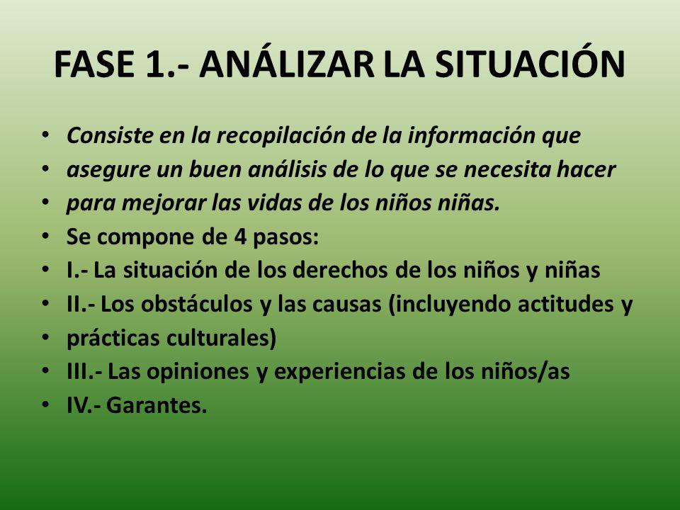 FASE 1.- ANÁLIZAR LA SITUACIÓN