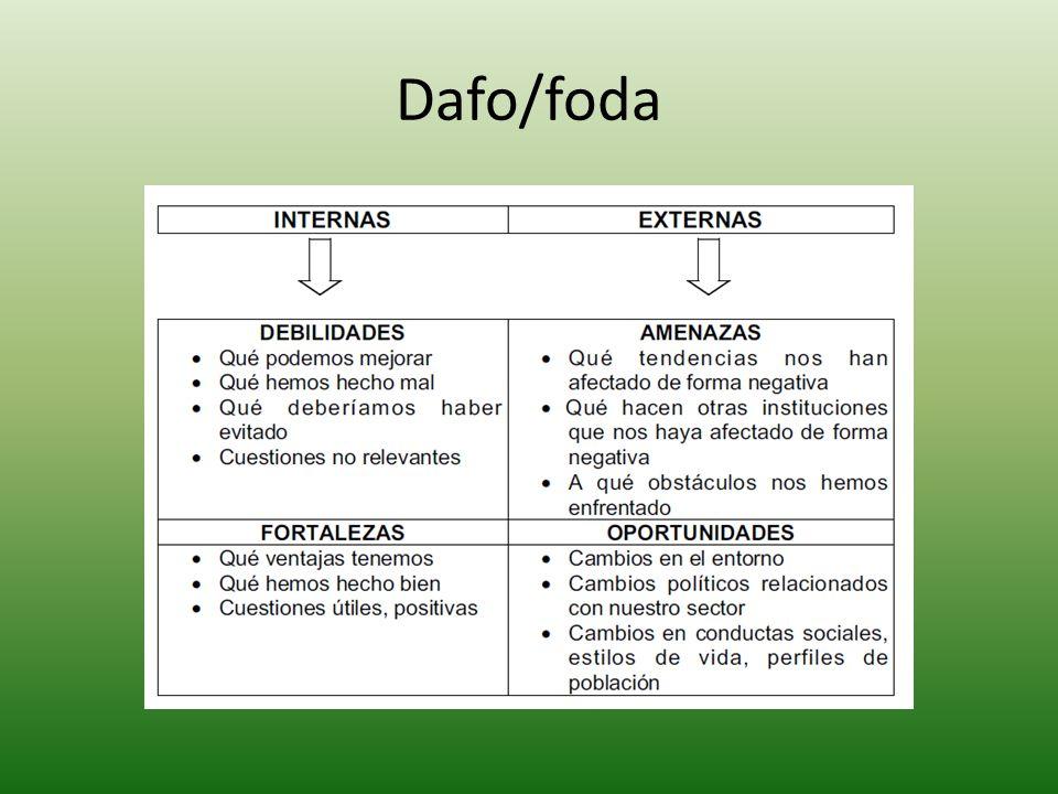 Dafo/foda
