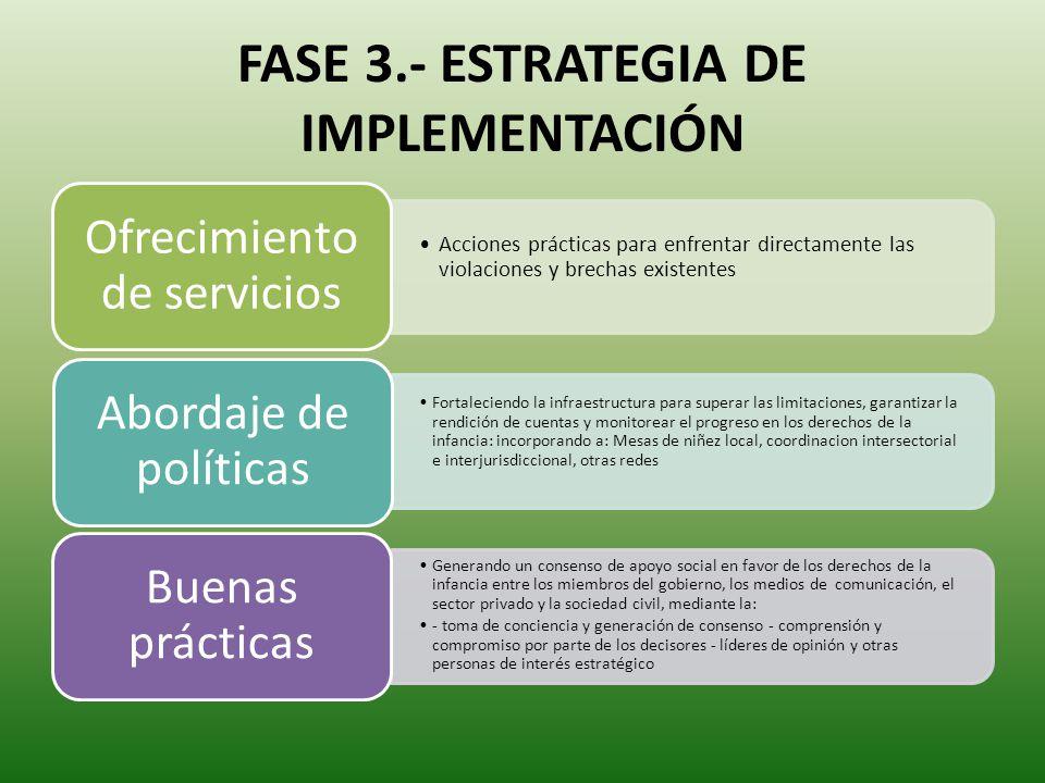 FASE 3.- ESTRATEGIA DE IMPLEMENTACIÓN