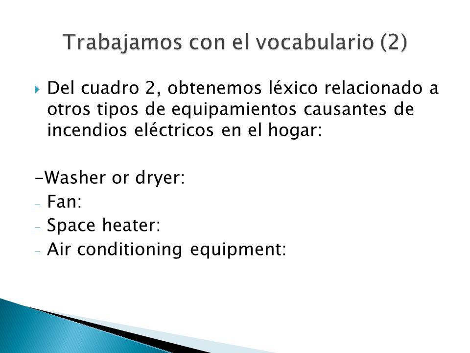Trabajamos con el vocabulario (2)