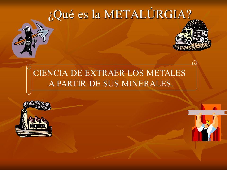¿Qué es la METALÚRGIA CIENCIA DE EXTRAER LOS METALES