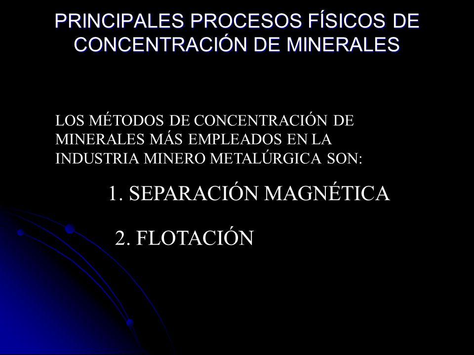 PRINCIPALES PROCESOS FÍSICOS DE CONCENTRACIÓN DE MINERALES
