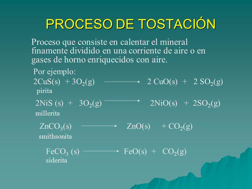 PROCESO DE TOSTACIÓN