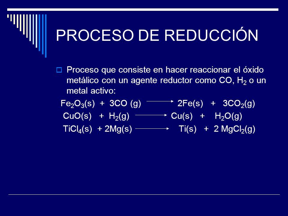 PROCESO DE REDUCCIÓN Proceso que consiste en hacer reaccionar el óxido metálico con un agente reductor como CO, H2 o un metal activo: