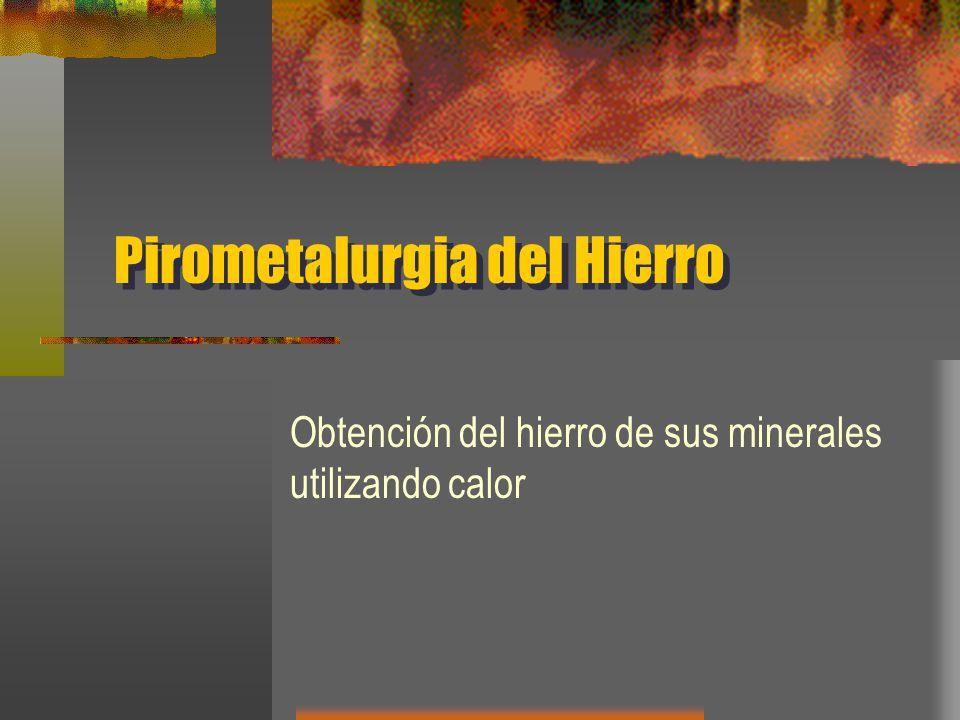 Pirometalurgia del Hierro