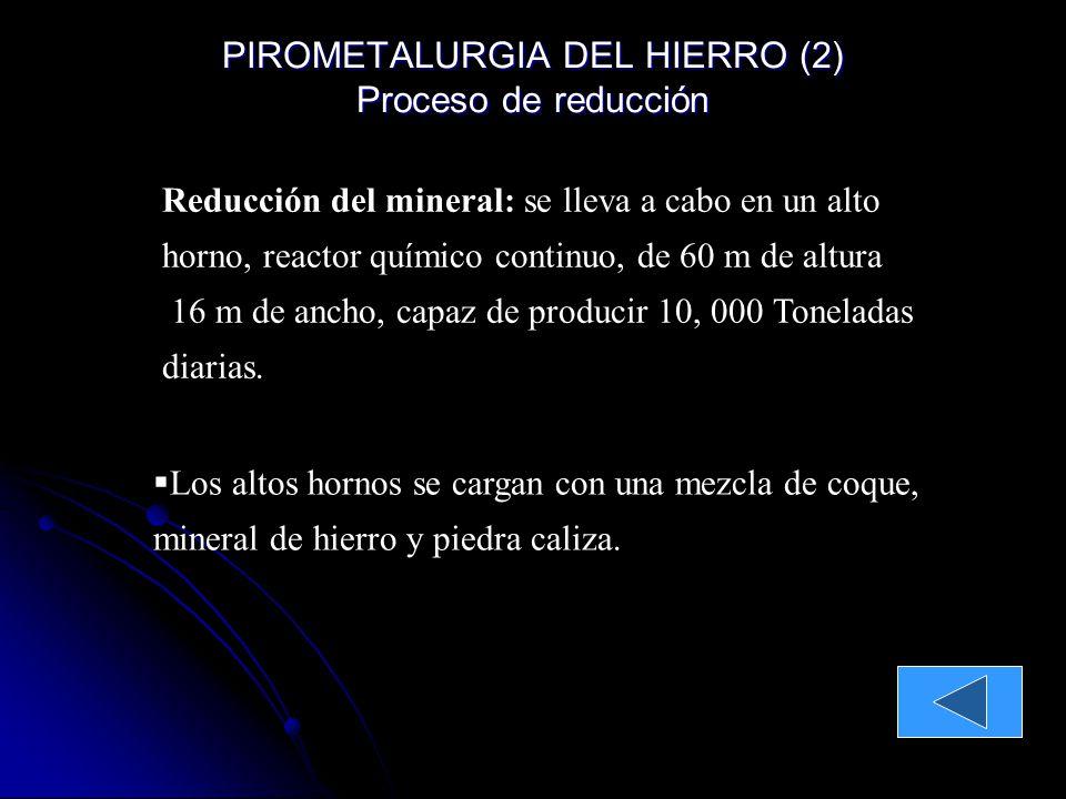 PIROMETALURGIA DEL HIERRO (2) Proceso de reducción