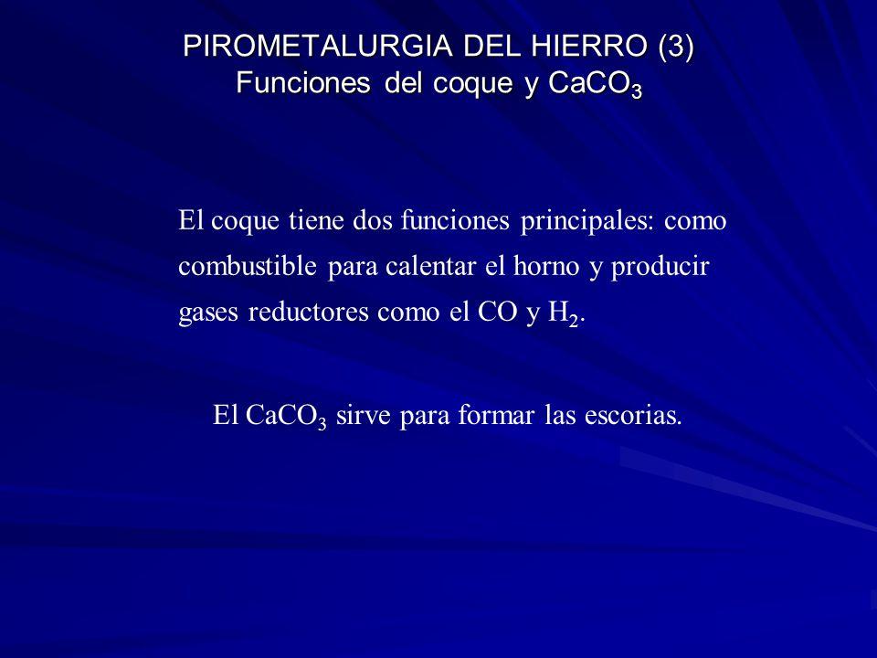 PIROMETALURGIA DEL HIERRO (3) Funciones del coque y CaCO3