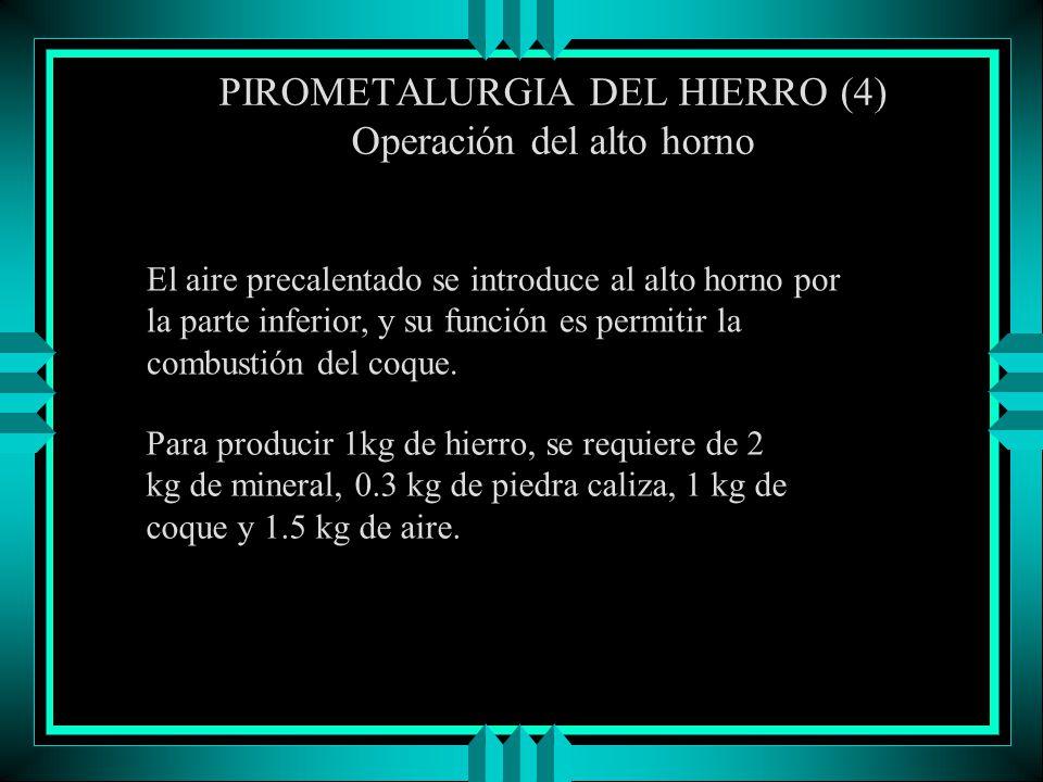 PIROMETALURGIA DEL HIERRO (4) Operación del alto horno