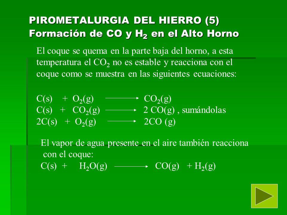 PIROMETALURGIA DEL HIERRO (5) Formación de CO y H2 en el Alto Horno