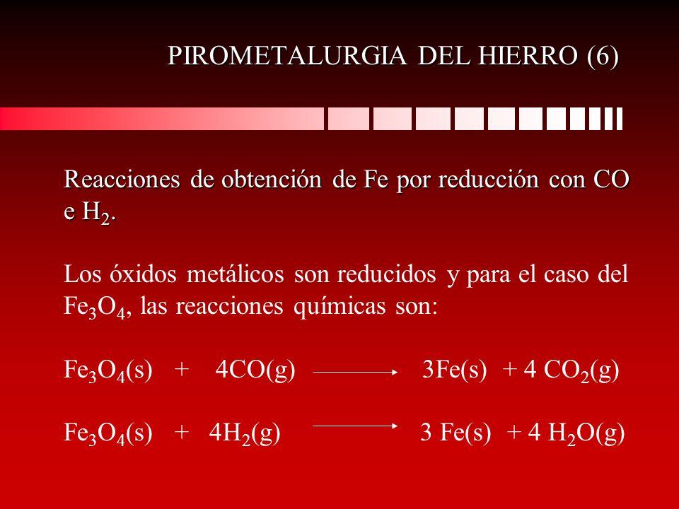 PIROMETALURGIA DEL HIERRO (6)