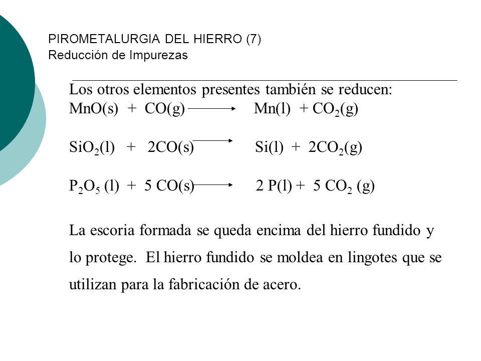 PIROMETALURGIA DEL HIERRO (7) Reducción de Impurezas