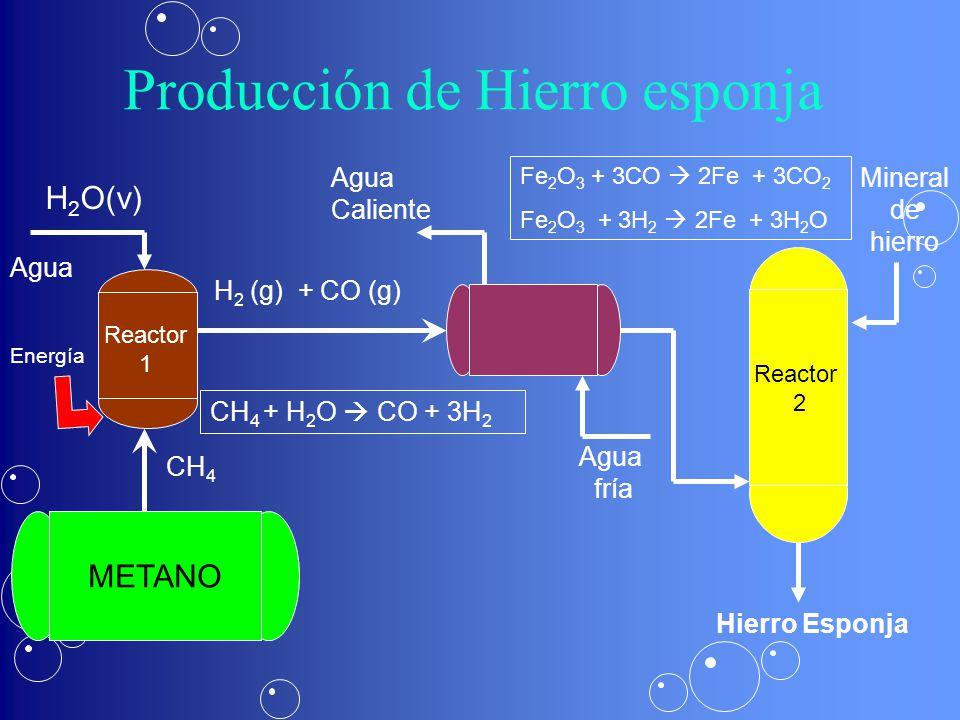 Producción de Hierro esponja