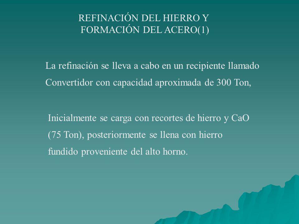 REFINACIÓN DEL HIERRO Y