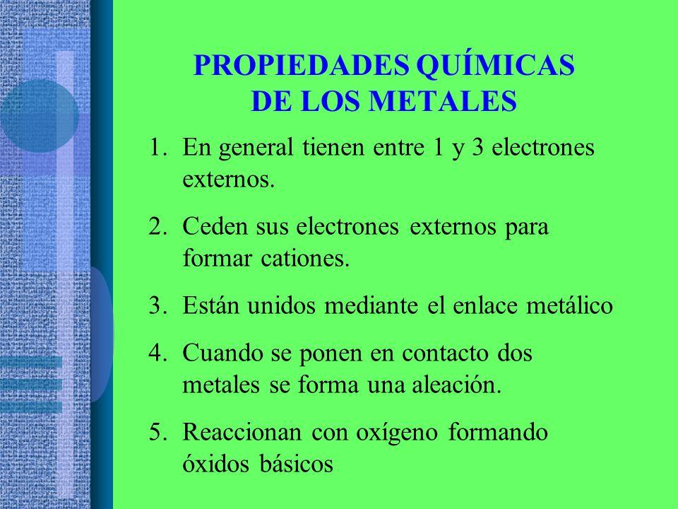 PROPIEDADES QUÍMICAS DE LOS METALES