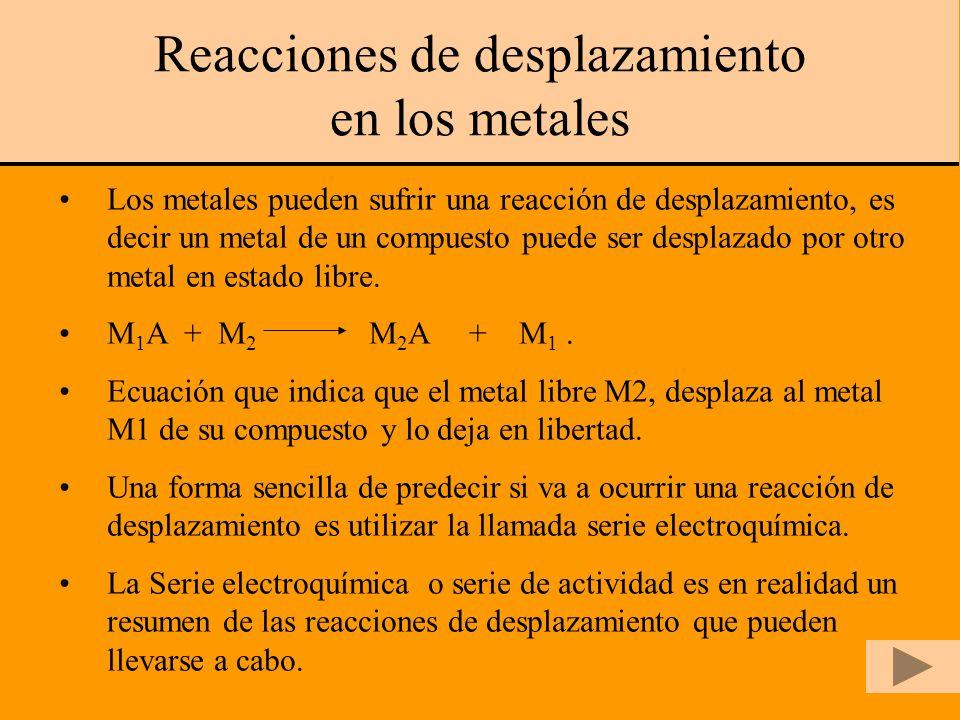 Reacciones de desplazamiento en los metales