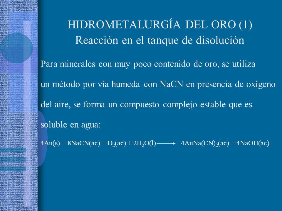 HIDROMETALURGÍA DEL ORO (1) Reacción en el tanque de disolución