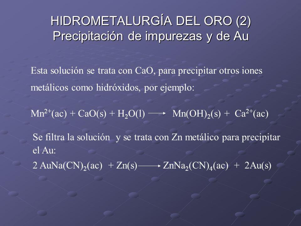 HIDROMETALURGÍA DEL ORO (2) Precipitación de impurezas y de Au