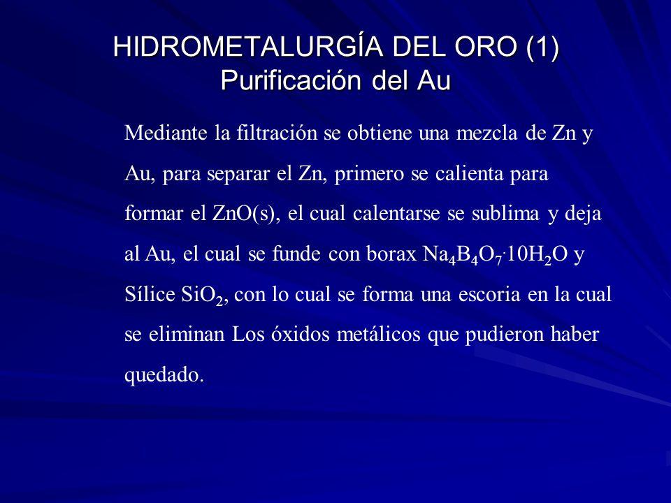 HIDROMETALURGÍA DEL ORO (1) Purificación del Au