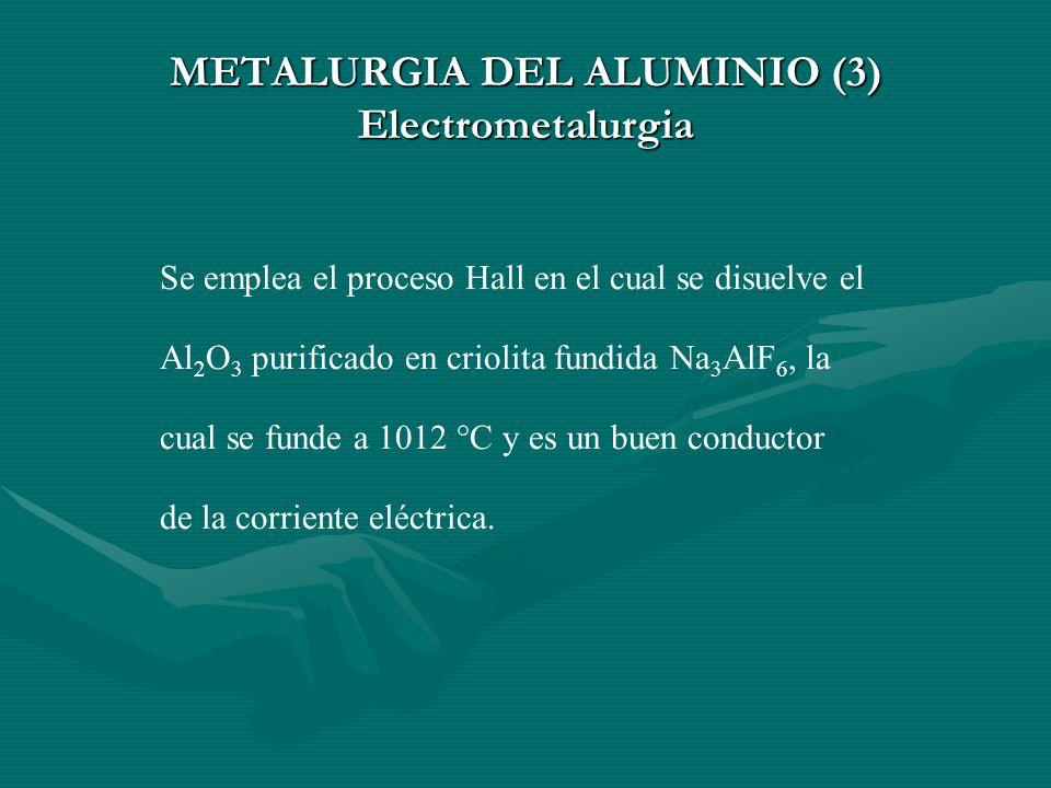 METALURGIA DEL ALUMINIO (3) Electrometalurgia