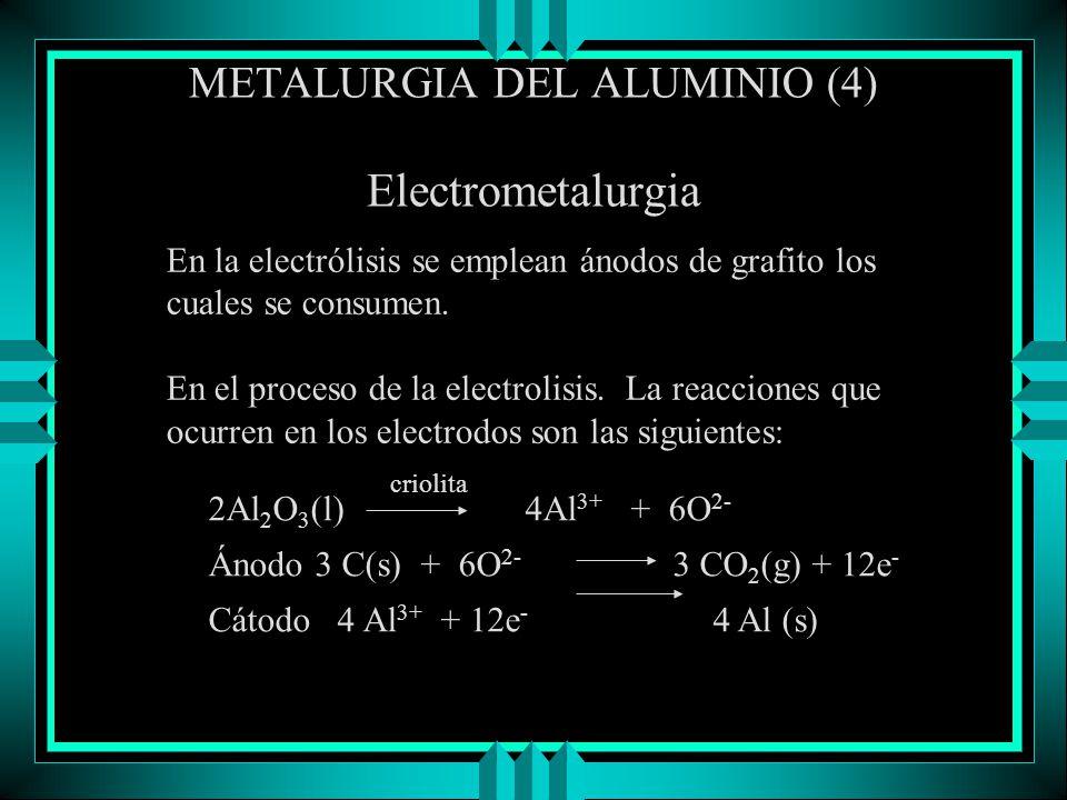 METALURGIA DEL ALUMINIO (4) Electrometalurgia