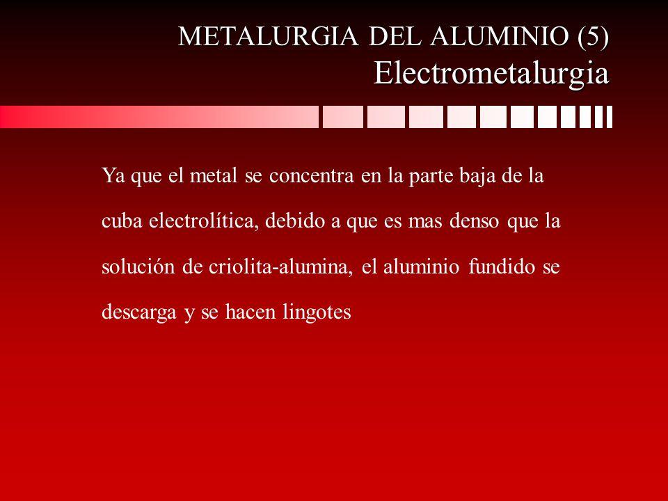METALURGIA DEL ALUMINIO (5) Electrometalurgia