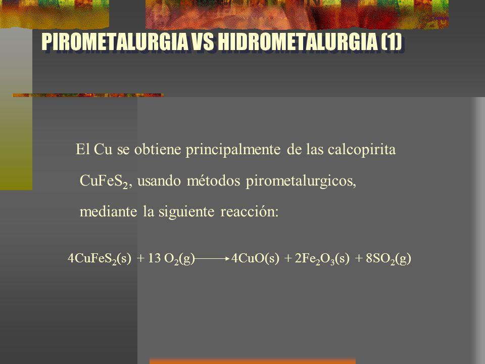 PIROMETALURGIA VS HIDROMETALURGIA (1)