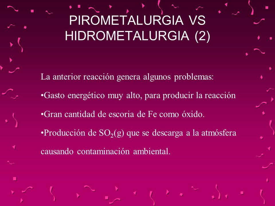 PIROMETALURGIA VS HIDROMETALURGIA (2)